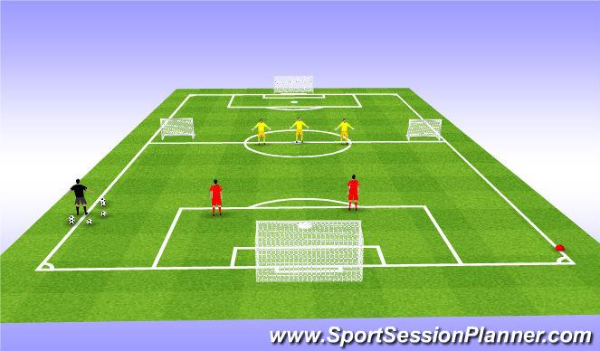 Football/Soccer Session Plan Drill (Colour): 2 v 2; 3 v 2