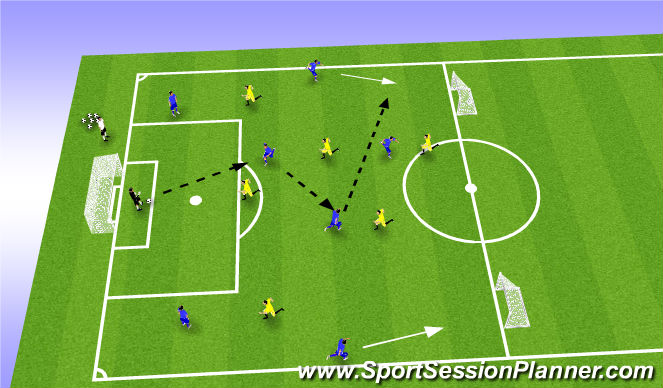 Football/Soccer Session Plan Drill (Colour): Phase of Game(2nd combination)