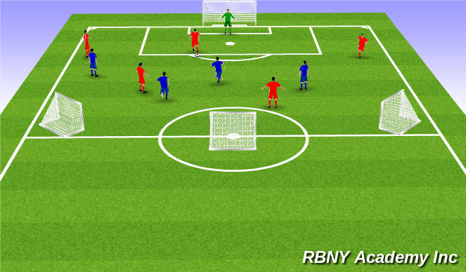 Football/Soccer Session Plan Drill (Colour): High Pressure Build Out Game