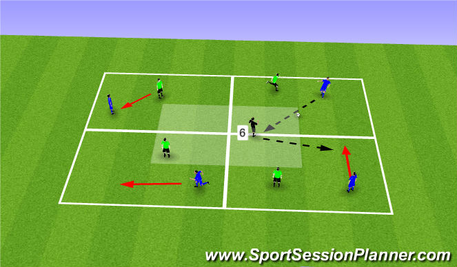 Football/Soccer Session Plan Drill (Colour): Positional awareness in possession