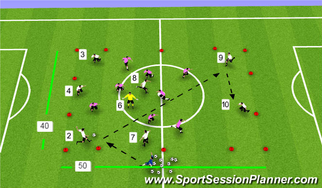 Football/Soccer Session Plan Drill (Colour): Black Jack