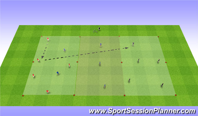 Football/Soccer Session Plan Drill (Colour): 3 Zones