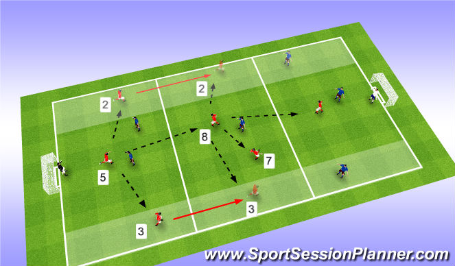 Football/Soccer Session Plan Drill (Colour): Combine & Space