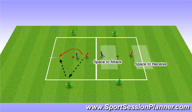 Football/Soccer Session Plan Drill (Colour): Tactical Practice B