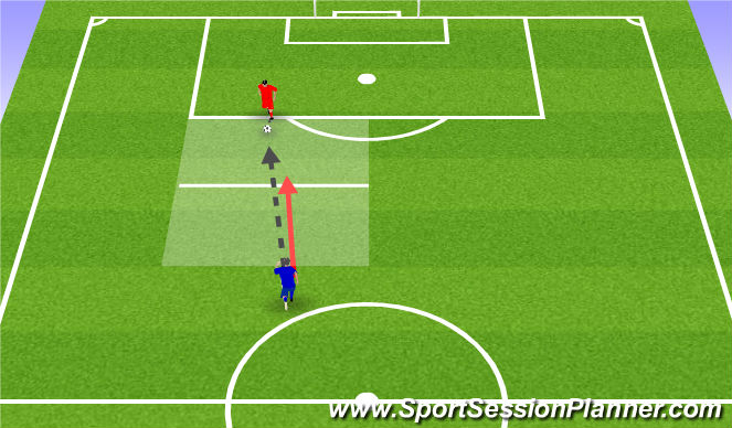 Football/Soccer Session Plan Drill (Colour): Opening Game