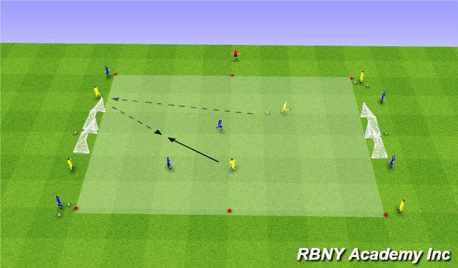 Football/Soccer Session Plan Drill (Colour): 2v2 Transition with Targets