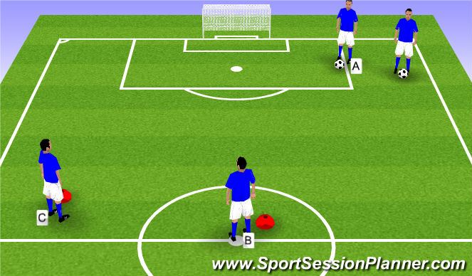 Football/Soccer Session Plan Drill (Colour): Overlapping