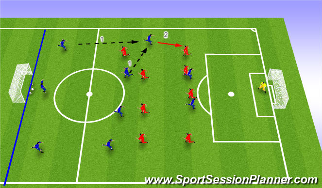 Football/Soccer Session Plan Drill (Colour): Picture 1 1v1