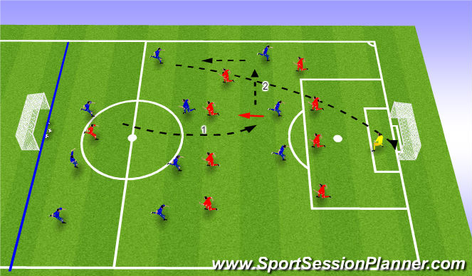 Football/Soccer Session Plan Drill (Colour): Picture 2 Full back delivers