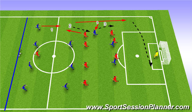 Football/Soccer Session Plan Drill (Colour): Picture 3 Overlap
