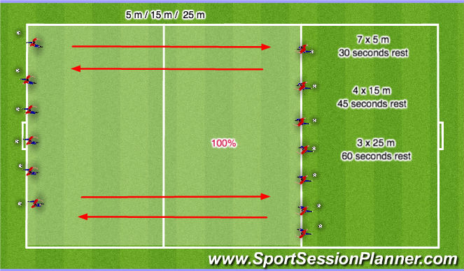 Football/Soccer Session Plan Drill (Colour): Football Sprints