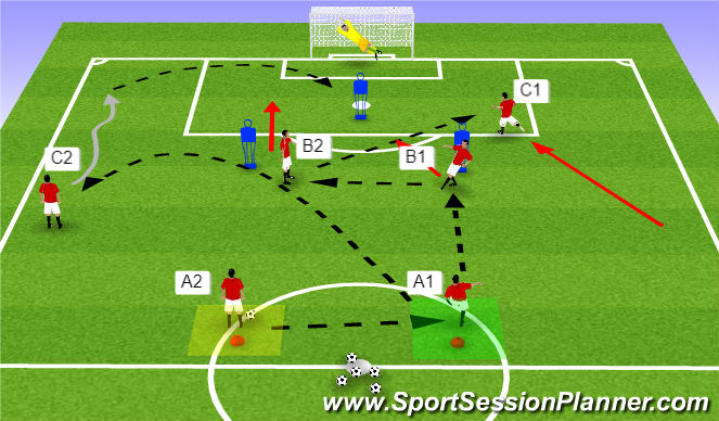 Football/Soccer Session Plan Drill (Colour): Attacking Combination play