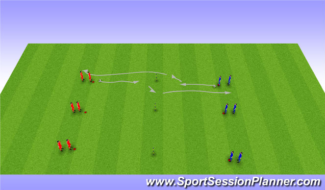 Football/Soccer Session Plan Drill (Colour): Rihgt Foot