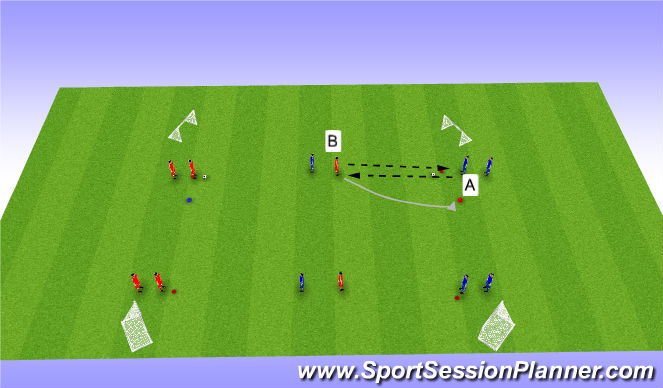Football/Soccer Session Plan Drill (Colour): 1v1  att