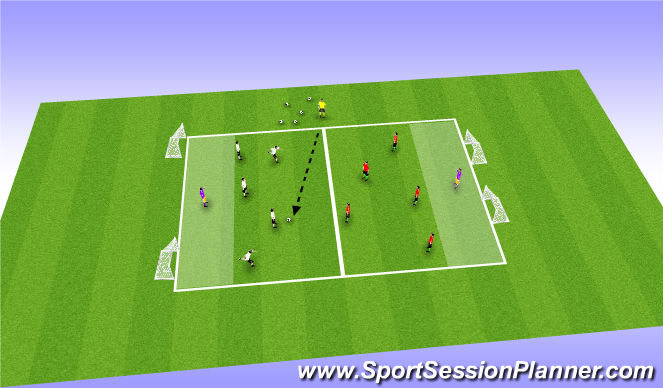 Football/Soccer Session Plan Drill (Colour): Transition: 5v5 + GK