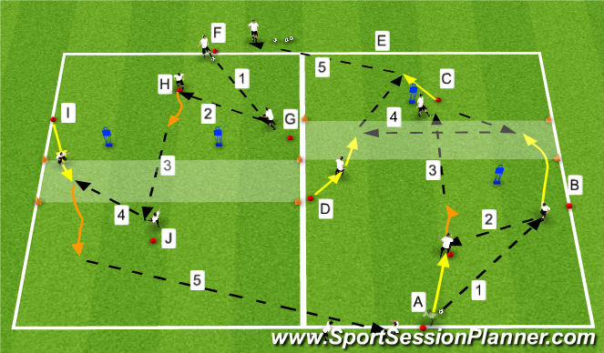 Football/Soccer Session Plan Drill (Colour): Third man passing pattern to penetrate
