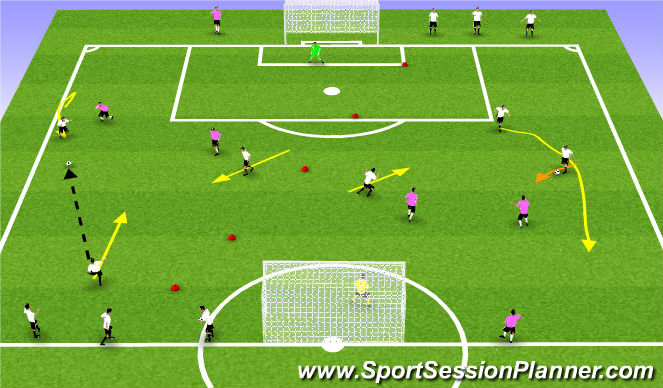 Football/Soccer Session Plan Drill (Colour): 3v2 to goal x 2