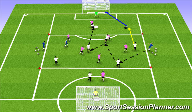 Football/Soccer Session Plan Drill (Colour): 7v7 plus three to goal