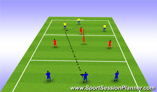Football/Soccer Session Plan Drill (Colour): Speed Endurance