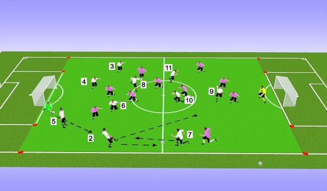 Football/Soccer Session Plan Drill (Colour): 10 v 10 or 11 v 11