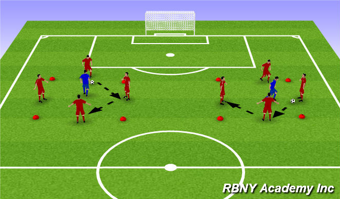 Football/Soccer Session Plan Drill (Colour): Warm-up:
