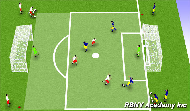 Football/Soccer Session Plan Drill (Colour): Conditioned Game - 3v3 Continous