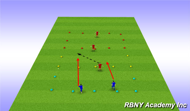 Football/Soccer Session Plan Drill (Colour): 2v1 guantlet