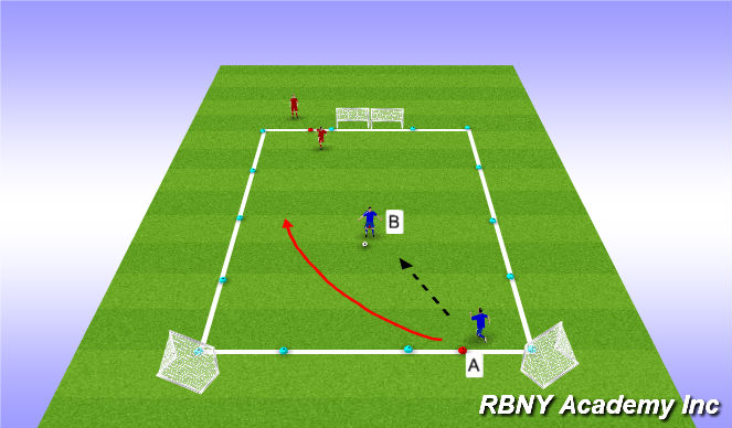 Football/Soccer Session Plan Drill (Colour): 2v1 attacking