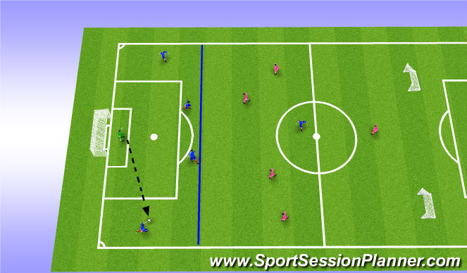 Football/Soccer Session Plan Drill (Colour): Scrimage