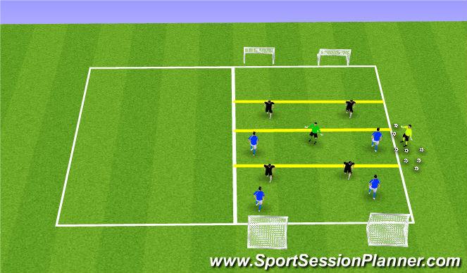 Football/Soccer Session Plan Drill (Colour): 4v4 + 1 Breaking Line Game