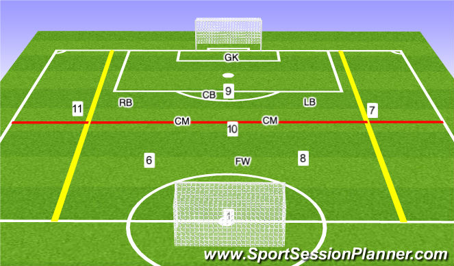 Football/Soccer Session Plan Drill (Colour): Vertical Half Space: combination play emphasis