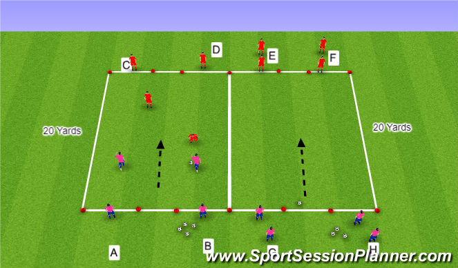 Football/Soccer Session Plan Drill (Colour): 2v2 Defending