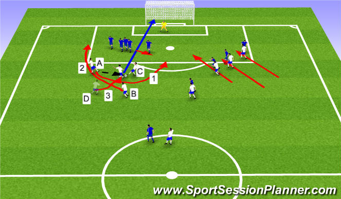 Football/Soccer Session Plan Drill (Colour): Aukaspyrnur 2