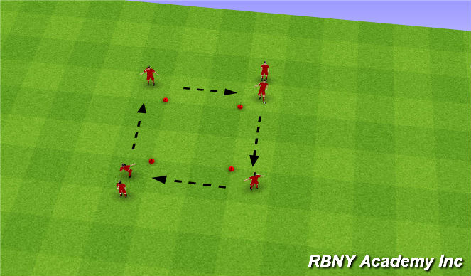 Football/Soccer Session Plan Drill (Colour): Square Passing Rondo