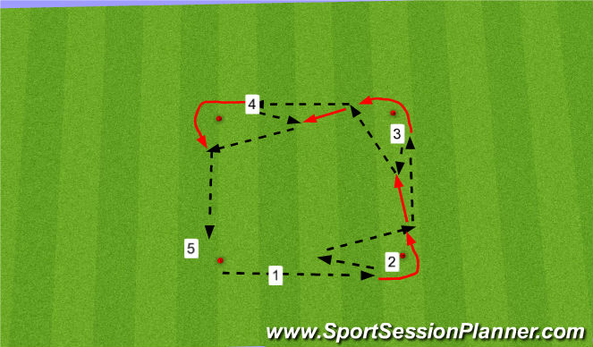 Football/Soccer Session Plan Drill (Colour): passing sqaure 2