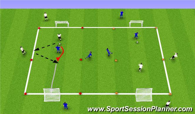 Football/Soccer Session Plan Drill (Colour): 1 v 1  2 v 2 combo game