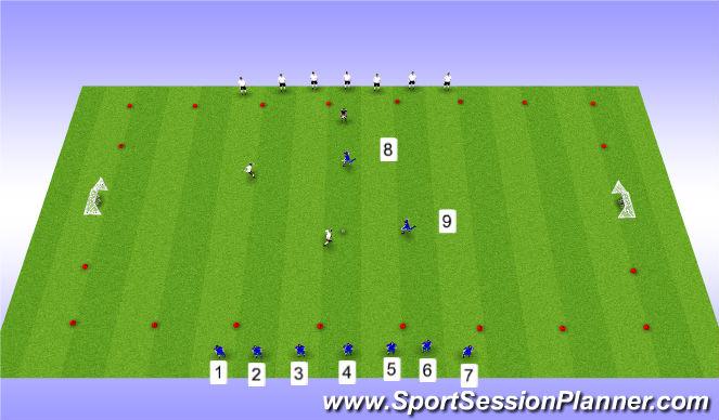 Football/Soccer Session Plan Drill (Colour): 2v2 3v3 Dribbling
