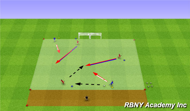 Football/Soccer Session Plan Drill (Colour): Intro - 3v2s