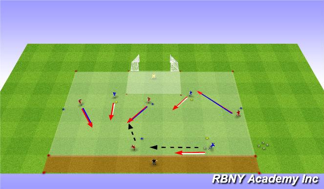 Football/Soccer Session Plan Drill (Colour): Main - 4v3s