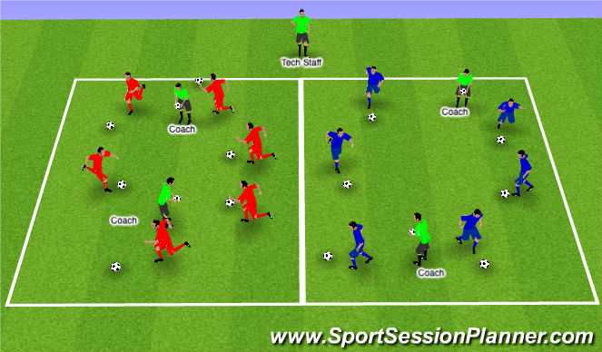 Football/Soccer Session Plan Drill (Colour): Hungry Hippo (U4 only)
