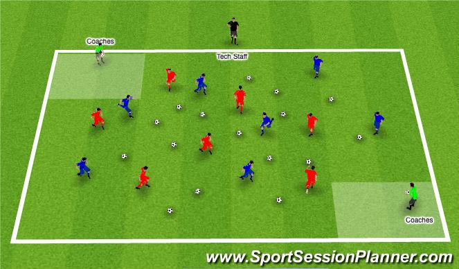 Football/Soccer Session Plan Drill (Colour): Snowballs (U5-U6)