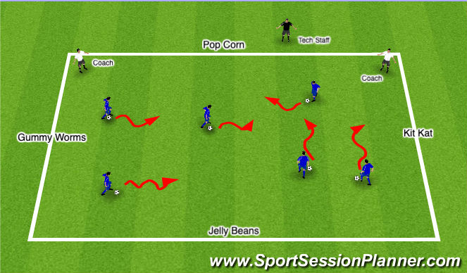 Football/Soccer Session Plan Drill (Colour): Candy Store (U4-U6)