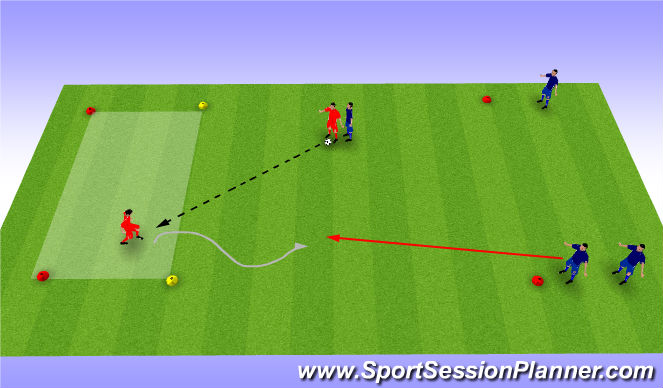 Football/Soccer Session Plan Drill (Colour): 1st Defender -Act #2