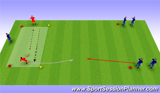 Football/Soccer Session Plan Drill (Colour): 1st Defender -Act #1