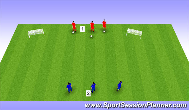 Football/Soccer Session Plan Drill (Colour): 1 v 1 disguise