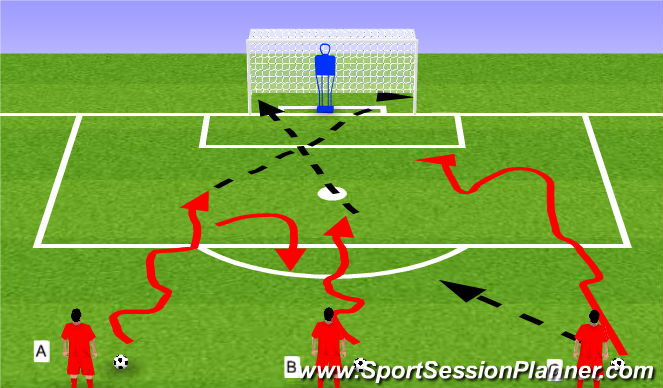 Football/Soccer Session Plan Drill (Colour): X 3 COMBINATION