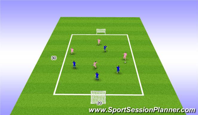 Football/Soccer Session Plan Drill (Colour): SSG 4v4