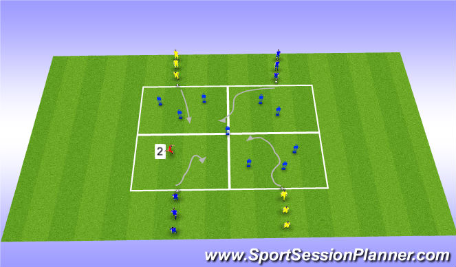 Football/Soccer Session Plan Drill (Colour): Technical 1v1 Work