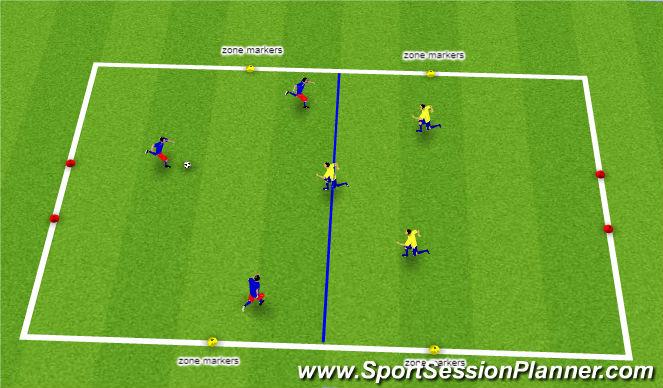 Football/Soccer Session Plan Drill (Colour): Global: SSG 3v3