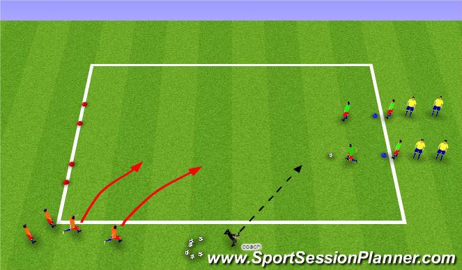 Football/Soccer Session Plan Drill (Colour): Analytical: 2v2 Defending